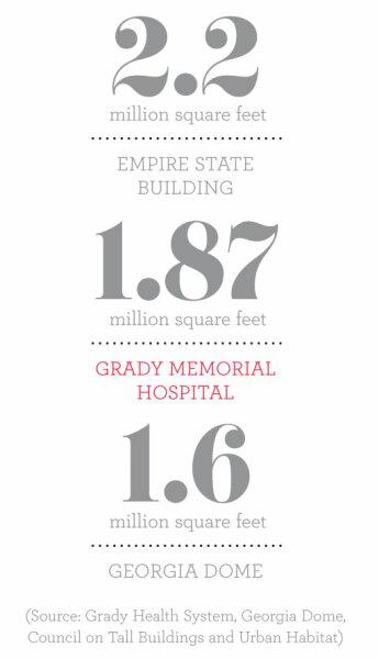 How Grady Memorial Hospital skirted death   Creative Loafing
